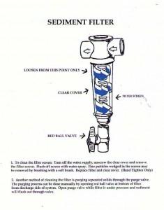 Sprinkler Systems Manchester NH | Nashua NH | Woburn MA